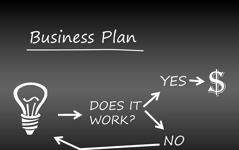 Car Wash Business Plan 101