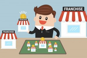 7 Signs You're Ready to Join a Franchise Business