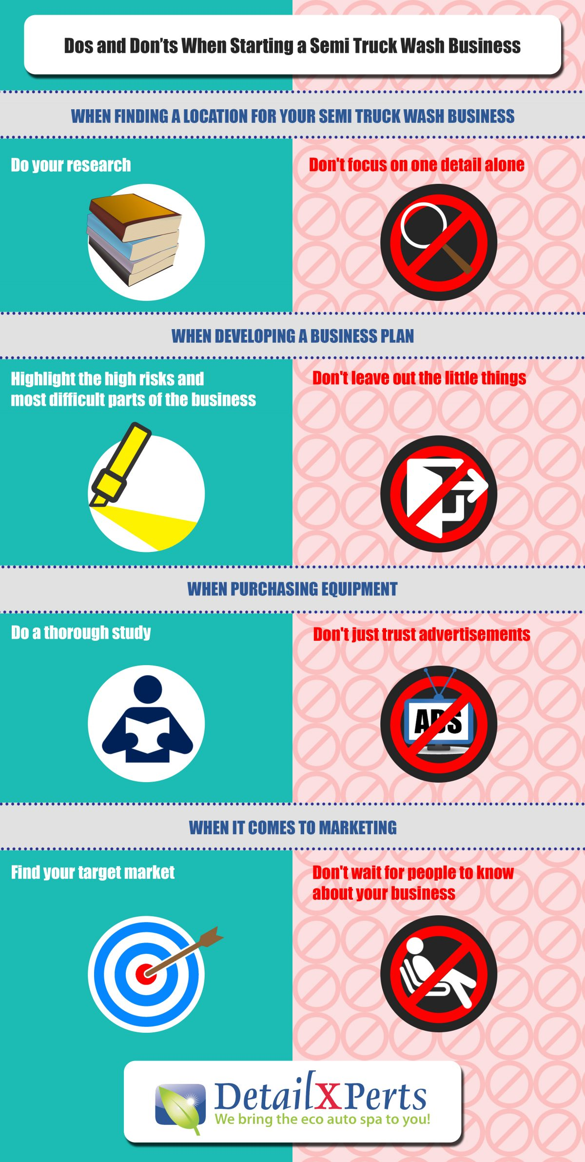 Dos and Don'ts When Starting a Semi Truck Wash Business (Infographic)