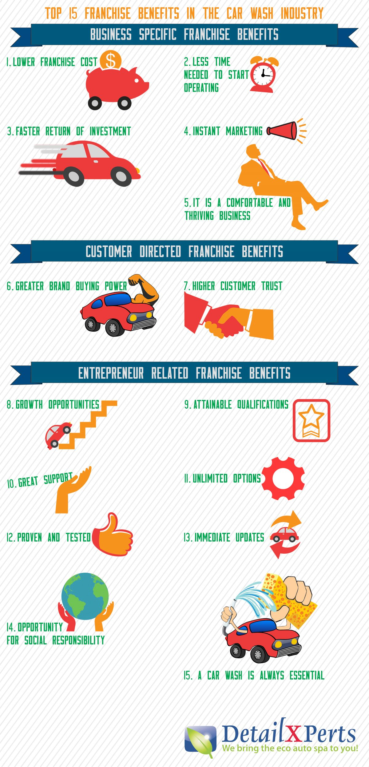 Top 15 Franchise Benefits in the Car Wash Industry