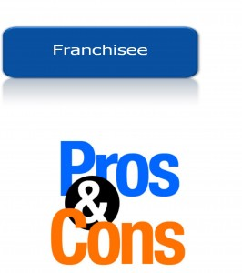 Advantages and Disadvantages of a Franchisee