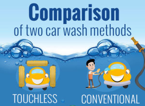Comparison of two car wash methods