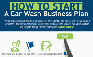 How to Start a Car Wash Business Plan