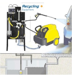 reducing the cost of car wash waste management