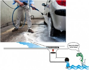 Waste water management for car wash