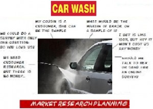 Research on car wash market